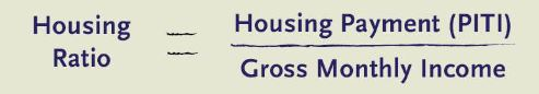 Housing Ratio equals Housing Payment, or principal, interest, taxes and insurance, divided by Gross Monthly Income